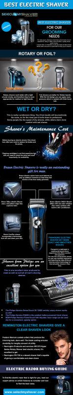 Best Electric Shaver.jpg