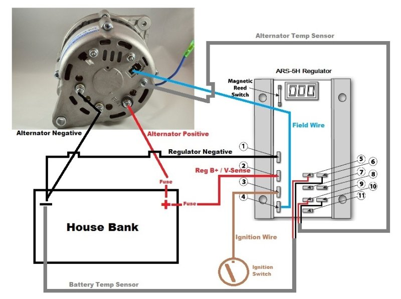 5 Wire Alternator Diagram | Wiring Schematic Diagram - laiser.co  Wire Gm Alternator Wiring on