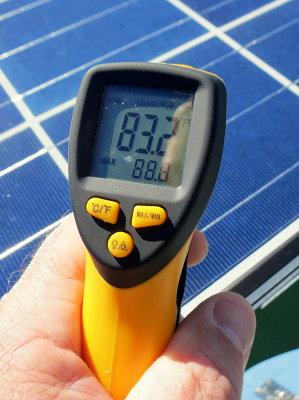 Panel Temperature