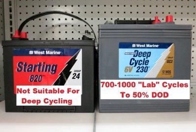Starting vs. Deep Cycle