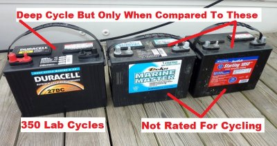 Deep Cycle? Compared To What?