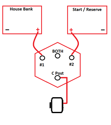 Voltage Sensing Blunders