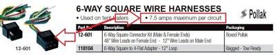 Circuit Amperage Rating