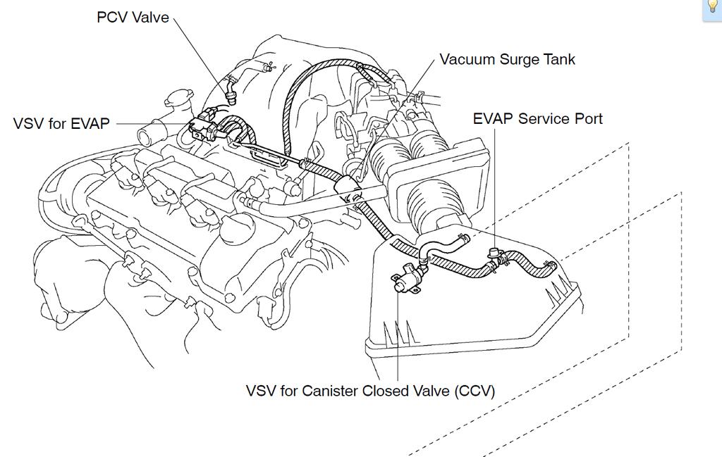 2000 lexus emissions code help