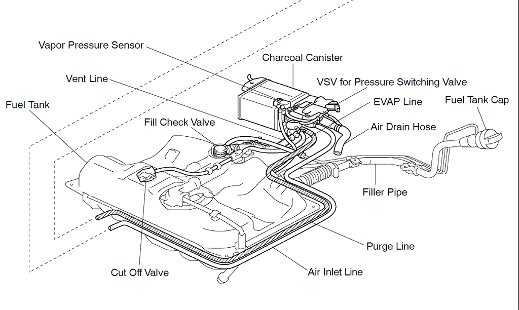 Original on 2000 Lexus Rx300 Parts Diagram