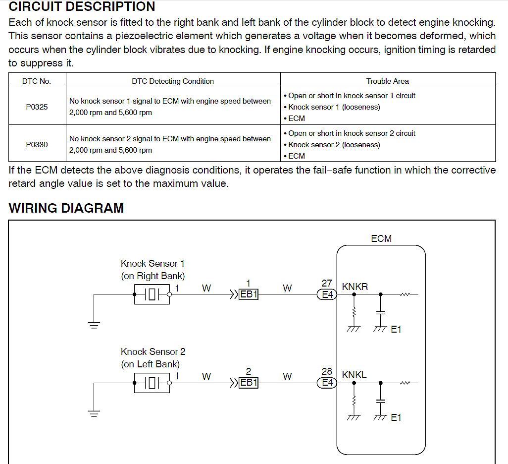 uf vs mfd - page 5 knock sensor diagram 03 rax 2006 altima knock sensor diagram