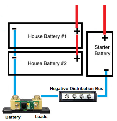 Battery Monitor installation question - Cruisers & Sailing Forums   Battery Shunt Wiring Diagram      Cruisers Forum