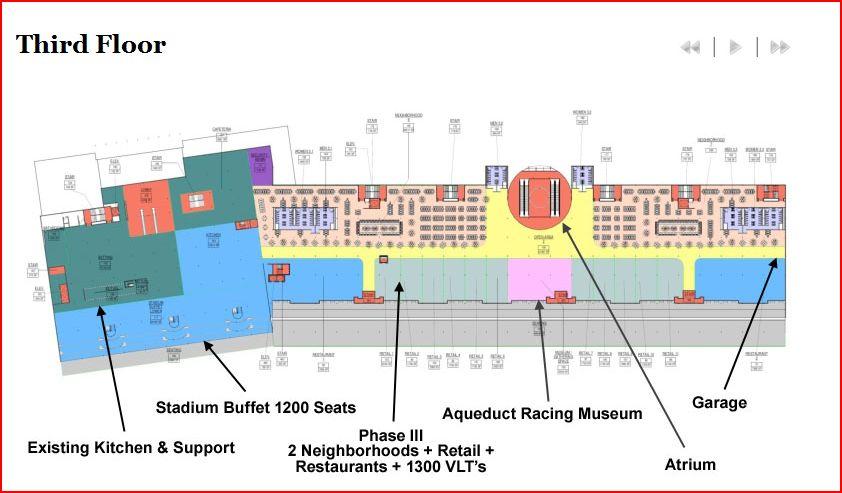 Woodbine Racetrack Seating Chart