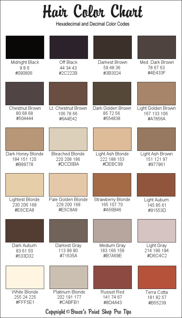Skin Tones By The Numbers But I Need Numbers Raw Post