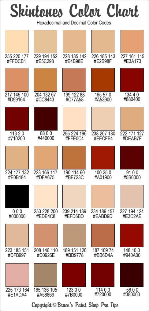 hair color chart red. And the Hair Color chart:
