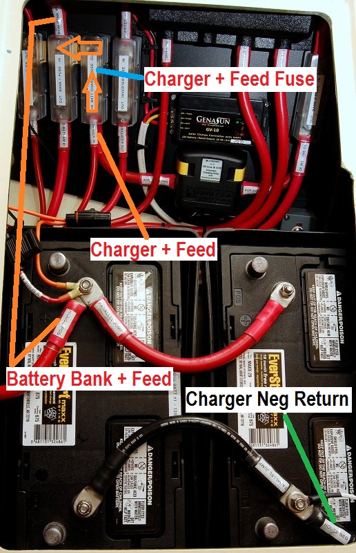 marine battery chargers installation tips. Black Bedroom Furniture Sets. Home Design Ideas