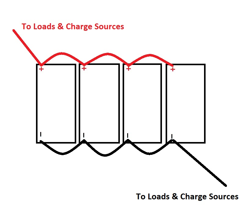 marine battery chargers installation tips considerations parallel batteries incorrect wiring i have used my battery tester many times in scenarios like this and in every example i see the bank unevenly balanced