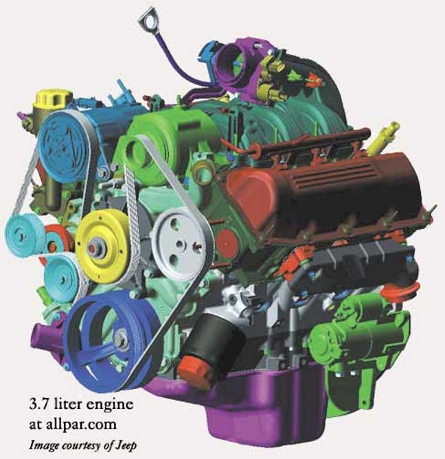dodge 3 7l engine diagram car wiring diagrams explained u2022 rh ethermag co Jeep Liberty 3.7L Engine 2004 Jeep Liberty 3.7L Engine