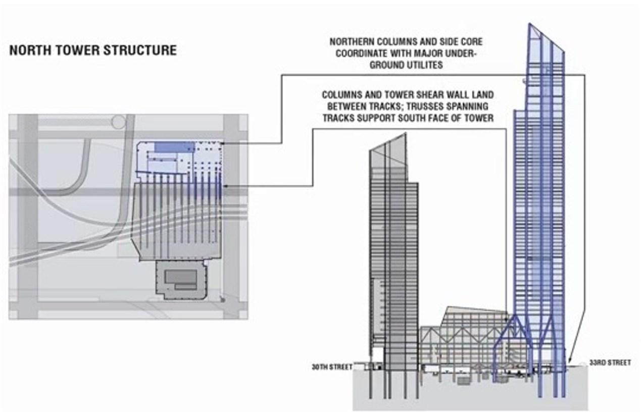 New York 30 Hudson Yards 1 268 Ft 90 Floors Under