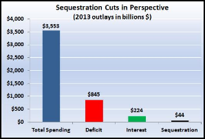 Sequestration3Small.PNG