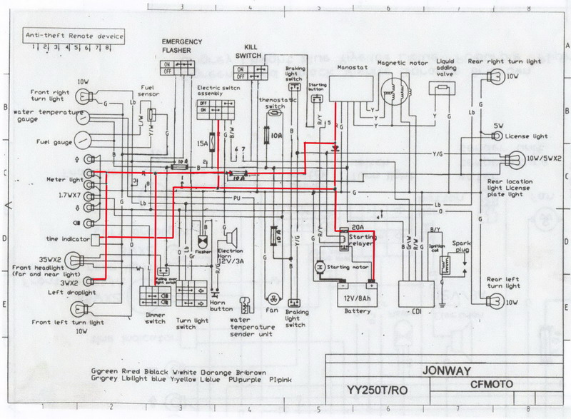 Linhai 260cc Atv Wiring Diagram - Residential Electrical Symbols •