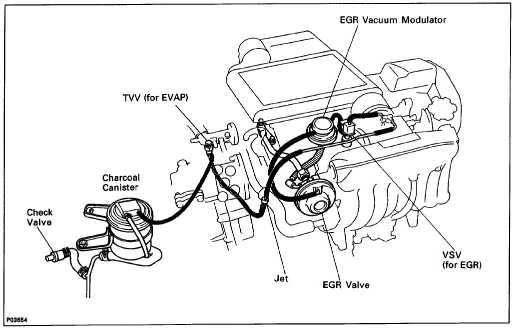 toyota 3sgte engine diagram