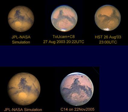 Mars_C8_C14_Nyquist_Sizes