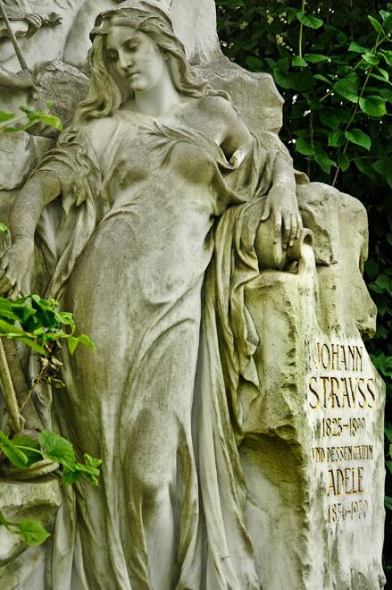 Strauss Again