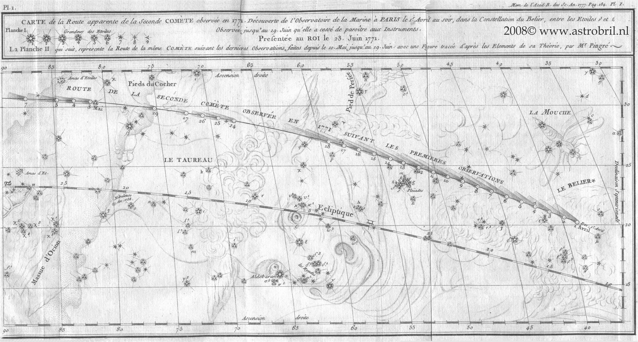 Comet C/1771 G1 (Messier) - I