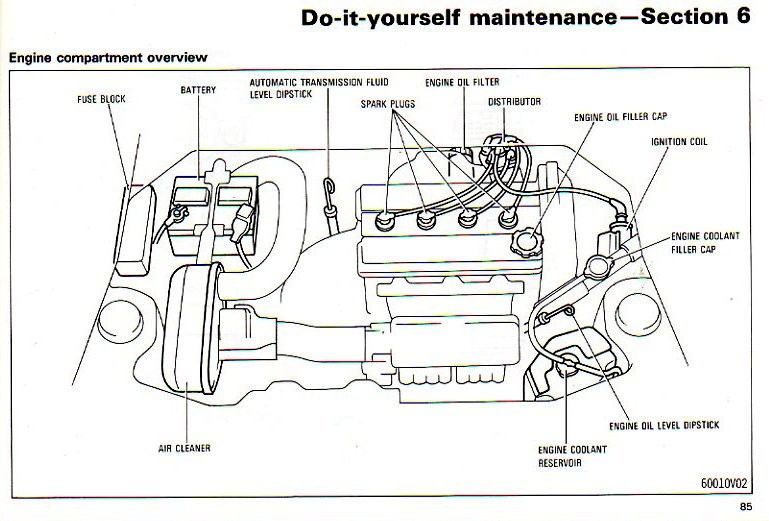 1986 Owners Manual - engine bay