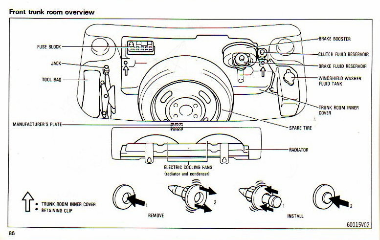 Owners manual - front trunk