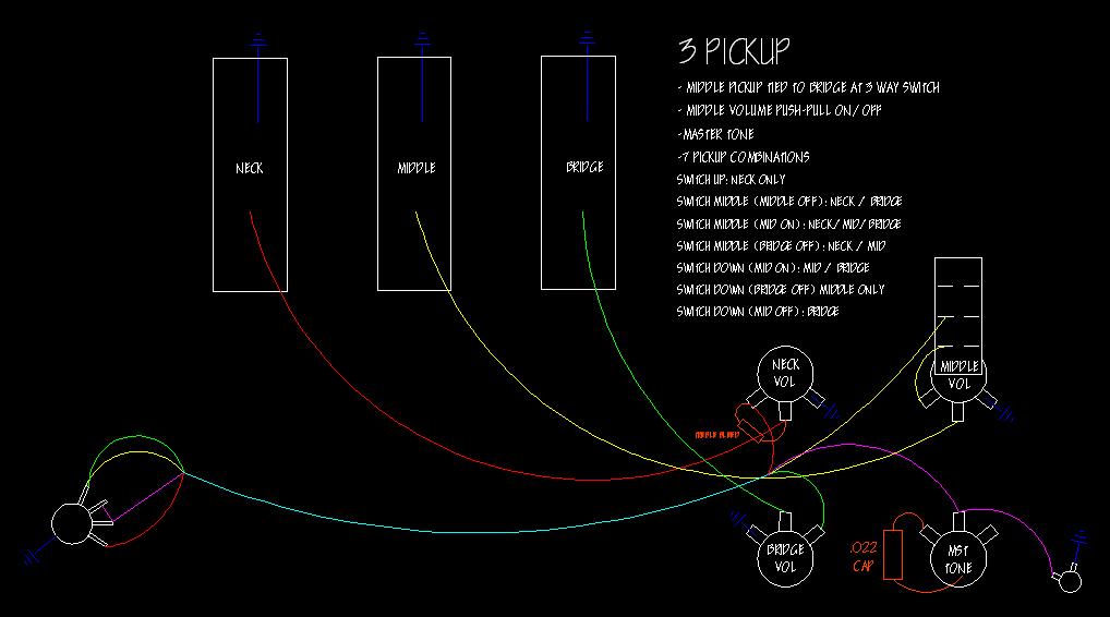 on 3 p90 pickups wiring diagram