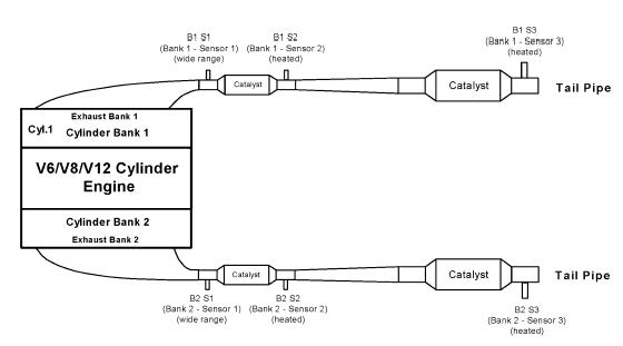 bank2 sensor 2 issss (passenger or driver) - AudiWorld Forums