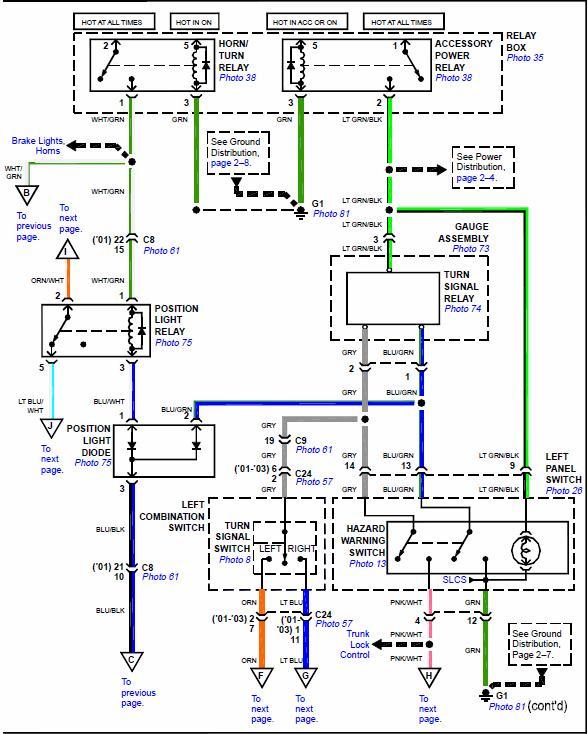 turn signal wiring diagram 2003 honda gl1800 goldwing