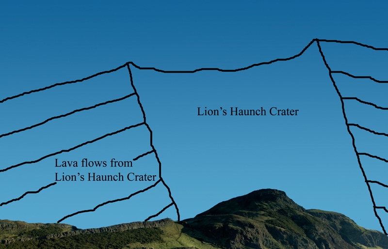 Arthurs Seat and Whinny Hill