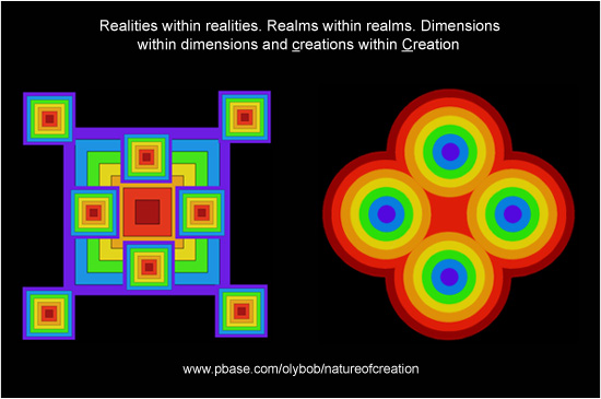 Multiple realities and multiple dimensions