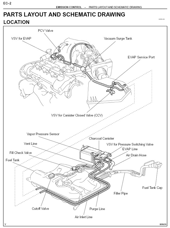 original does a 2003 avalon have an egr system? page 2 toyota nation 2000 toyota avalon wiring diagram at soozxer.org
