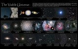 The Visible Universe - a journey from 100 km to 12.4 billion light years
