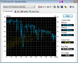 Hitachi 320GB Laptop Drive in HP DV5T