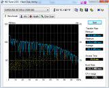 SAMSUNG 1TB - Win7 - ASUS P5Q