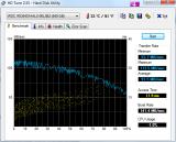 WD 640MB Black - Win7 - ASUS P5Q
