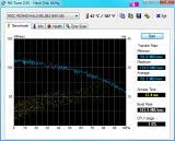HDTune_Benchmark_WDC_WD6401AALS-00L3B2_1.png