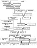 Joanne Williams Maternal Lineage (Page 2)