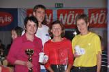 Siegerehrung Lauftour 2008