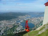 The CableCar from Ulriken