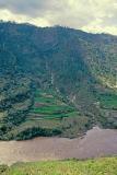 River Jehlum near Holar
