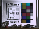 Dynamic and Exposure Ranges of Cameras
