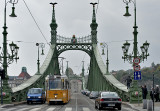 Scaling the bridge