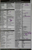 D7000 menu setup info