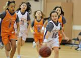 Girls Upwards Basketball at The Heights
