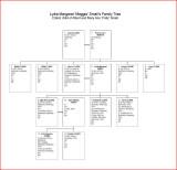 Maggie FTM chart.JPG