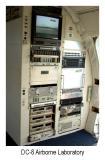 Equipment rack - Forward Viewing TV