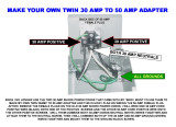 TWIN 30 AMP TO 50 AMP ADAPTER.