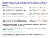 Useful information about Olympus OM macro lenses