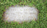 Ruby C. Carter (1900-1980)